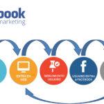 remarketing_facebook
